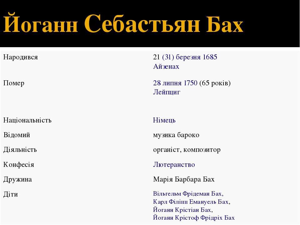 Йоганн Себастьян Бах Народився 21(31)березня1685 Айзенах Помер 28липня1750(...