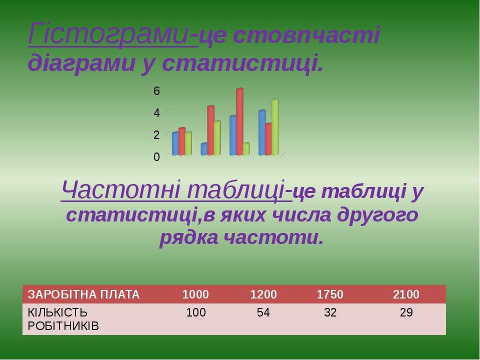 Частотні таблиці-це таблиці у статистиці,в яких числа другого рядка частоти. ...