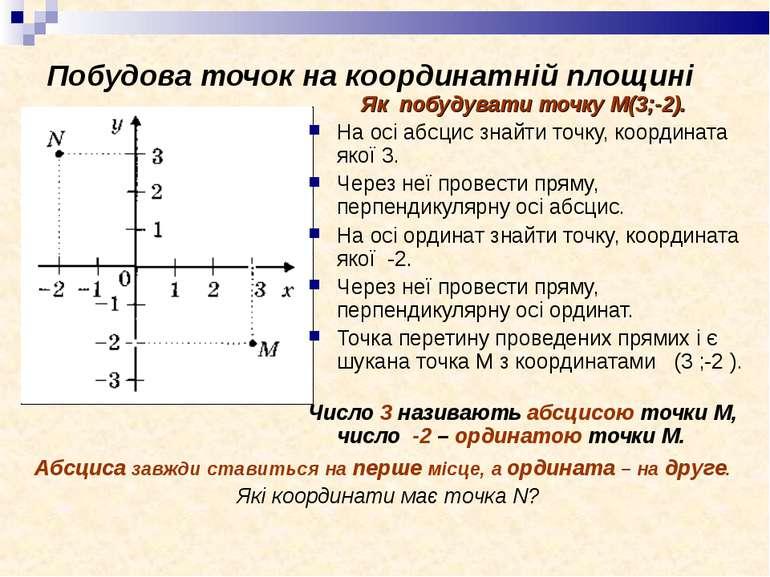 Як побудувати точку М(3;-2). Як побудувати точку М(3;-2). На осі абсцис знайт...
