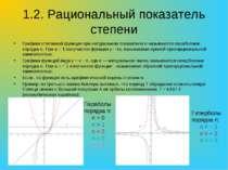1.2. Рациональный показатель степени Графики степенной функции при натурально...