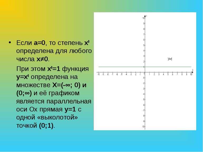 Если а=0, то степень х0 определена для любого числа х≠0. При этом х0=1 функци...