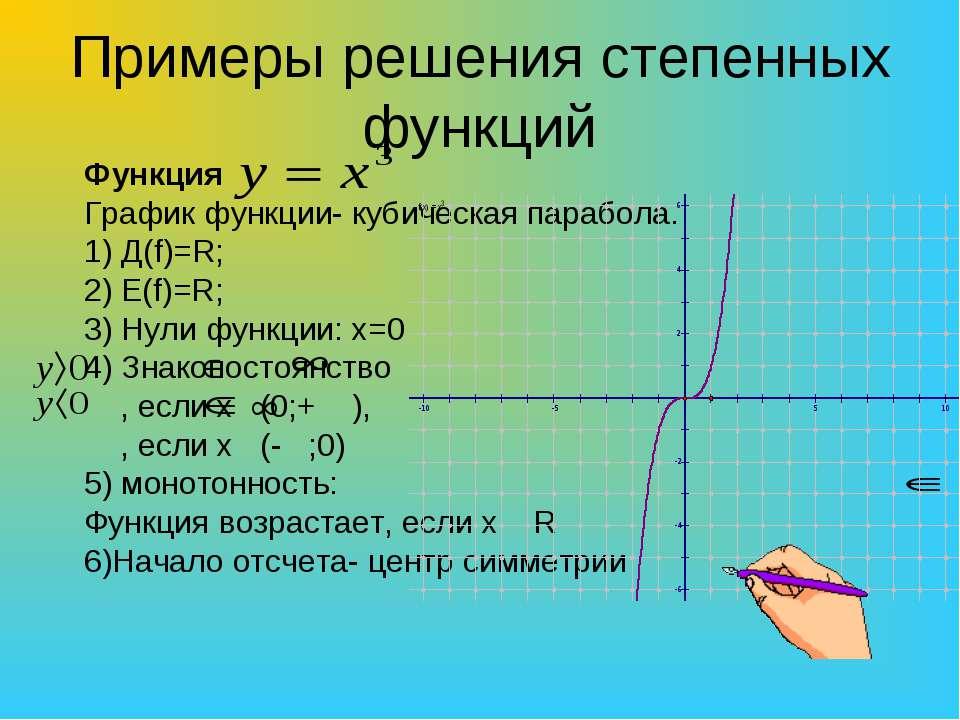 Примеры решения степенных функций Функция График функции- кубическая парабола...