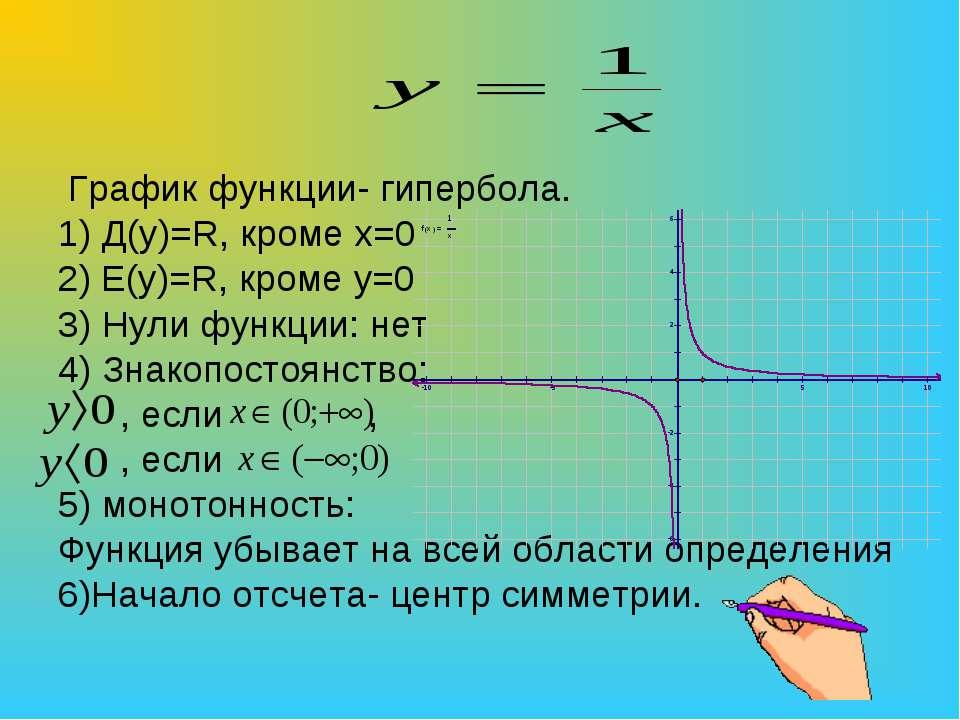 График функции- гипербола. 1) Д(y)=R, кроме х=0 2) E(y)=R, кроме y=0 3) Нули ...