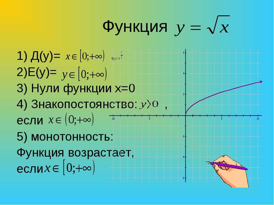 Функция 1) Д(y)= 2)E(y)= 3) Нули функции x=0 4) Знакопостоянство: , если 5) м...