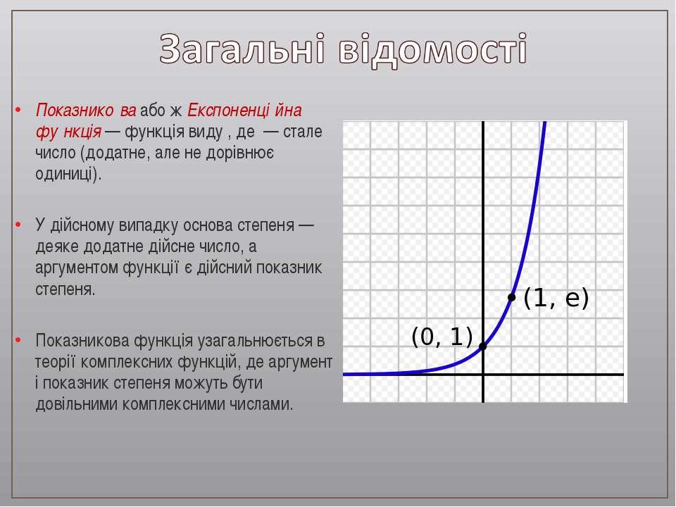 Показнико ва або ж Експоненці йна фу нкція — функція виду , де — стале число ...