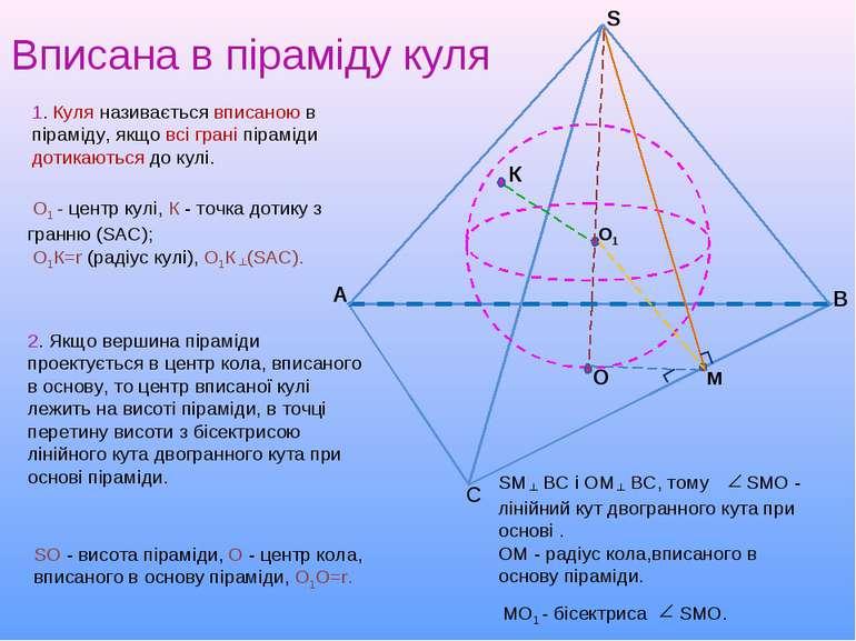 Вписана в піраміду куля 1. Куля називається вписаною в піраміду, якщо всі гра...