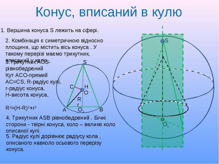 R Конус, вписаний в кулю 1. Вершина конуса S лежить на сфері. S 2. Комбінація...