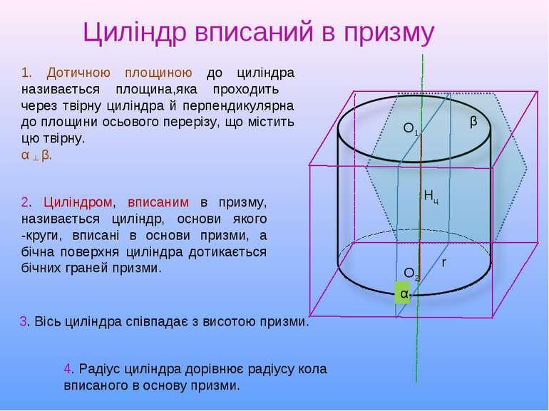 Циліндр вписаний в призму 2. Циліндром, вписаним в призму, називається цилінд...