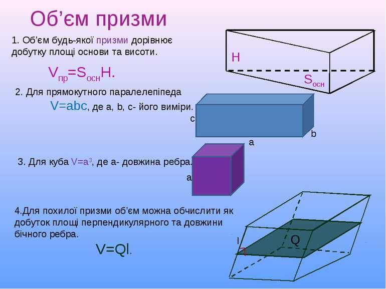 Об'єм призми 1. Об'єм будь-якої призми дорівнює добутку площі основи та висот...
