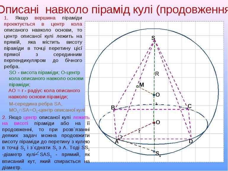 Описані навколо пірамід кулі (продовження) S A B C D 1. Якщо вершина піраміди...