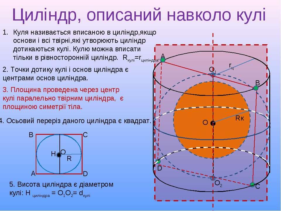 Циліндр, описаний навколо кулі О О1 О2 2. Точки дотику кулі і основ циліндра ...