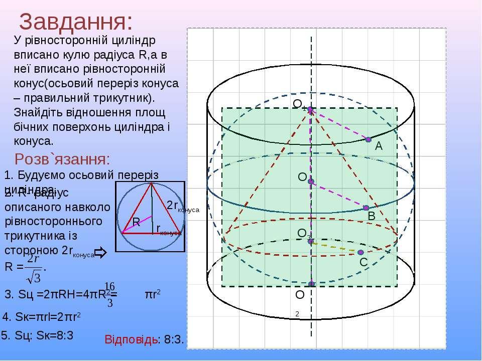 Завдання: У рівносторонній циліндр вписано кулю радіуса R,а в неї вписано рів...