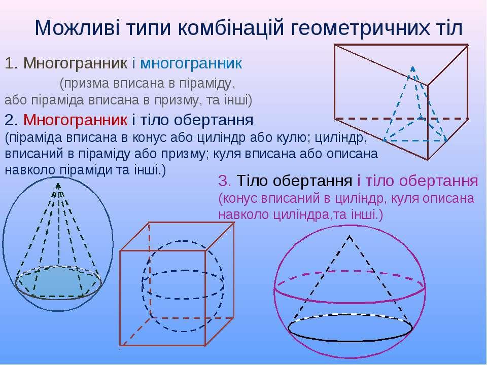 Конспект занятия стереометрия