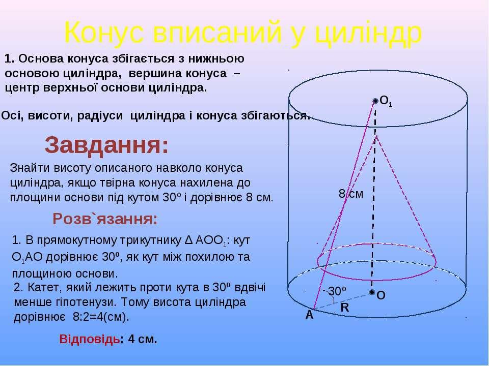 Конус вписаний у циліндр О1 О 1. Основа конуса збігається з нижньою основою ц...