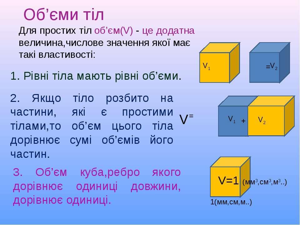 Об'єми тіл Для простих тіл об'єм(V) - це додатна величина,числове значення як...