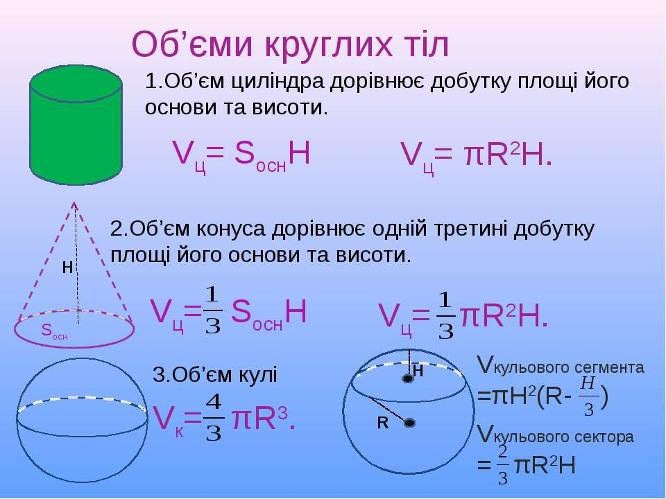 Об'єми круглих тіл 1.Об'єм циліндра дорівнює добутку площі його основи та вис...