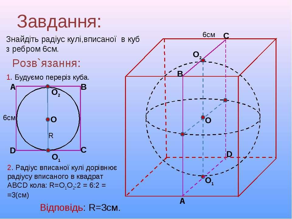 Завдання: Знайдіть радіус кулі,вписаної в куб з ребром 6см. Розв`язання: 6см ...