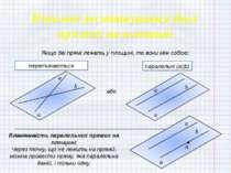 Взаємне розташування двох прямих на площині Якщо дві прямі лежать у площині, ...
