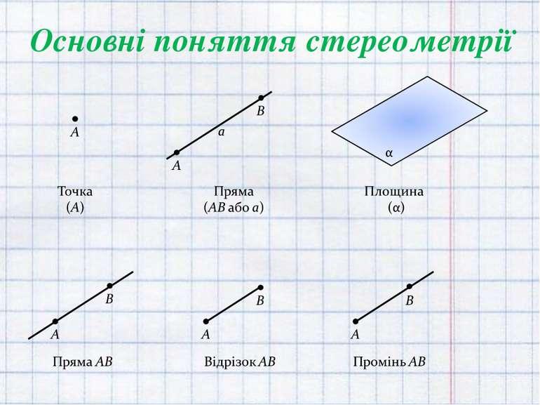 Основні поняття стереометрії