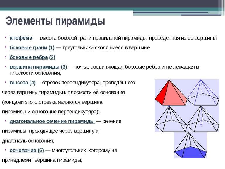 Элементы пирамиды апофема— высота боковой грани правильной пирамиды, проведе...