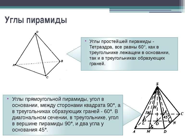 Углы пирамиды Углы простейшей пирамиды - Тетраэдра, все равны 60°, как в треу...
