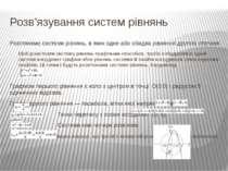 Розв'язування систем рівнянь Розглянемо системи рівнянь, в яких одне або обид...