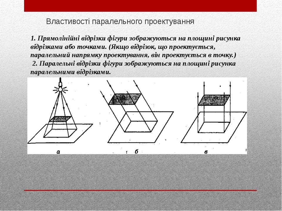 1. Прямолінійні відрізки фігури зображуються на площині рисунка відрізками аб...