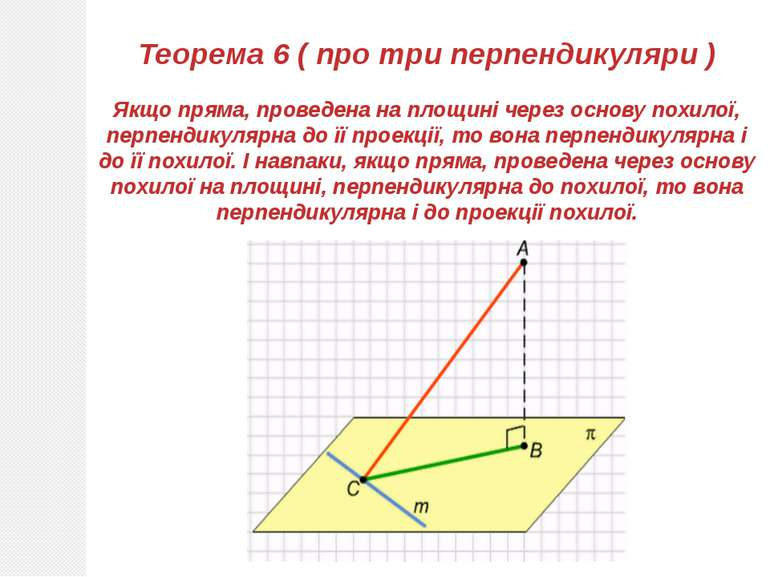 Теорема 6 ( про три перпендикуляри ) Якщо пряма, проведена на площині через о...