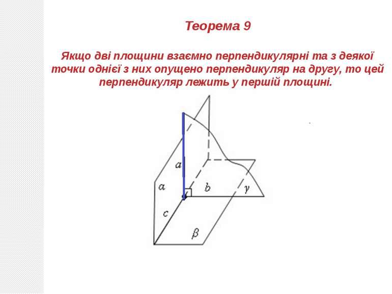 Теорема 9 Якщо дві площини взаємно перпендикулярні та з деякої точки однієї з...