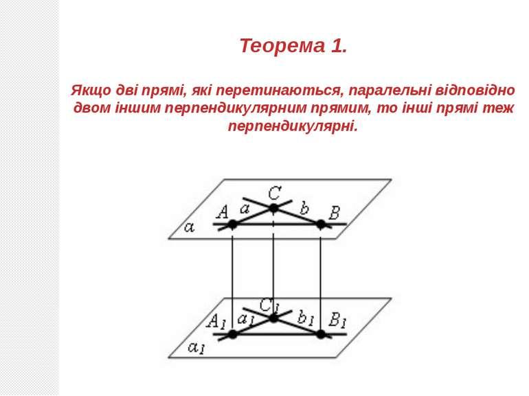 Теорема 1. Якщо дві прямі, які перетинаються, паралельні відповідно двом інши...