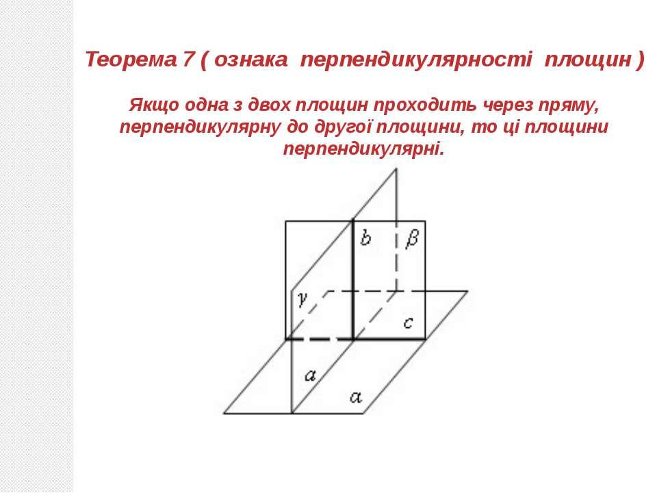 Теорема 7 ( ознака перпендикулярності площин ) Якщо одна з двох площин проход...