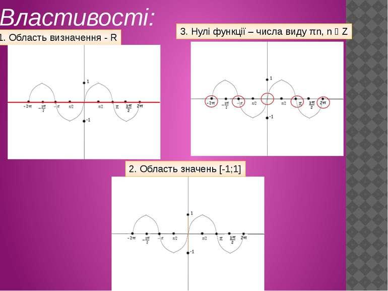 Властивості: 1. Область визначення - R 2. Область значень [-1;1] 3. Нулі функ...