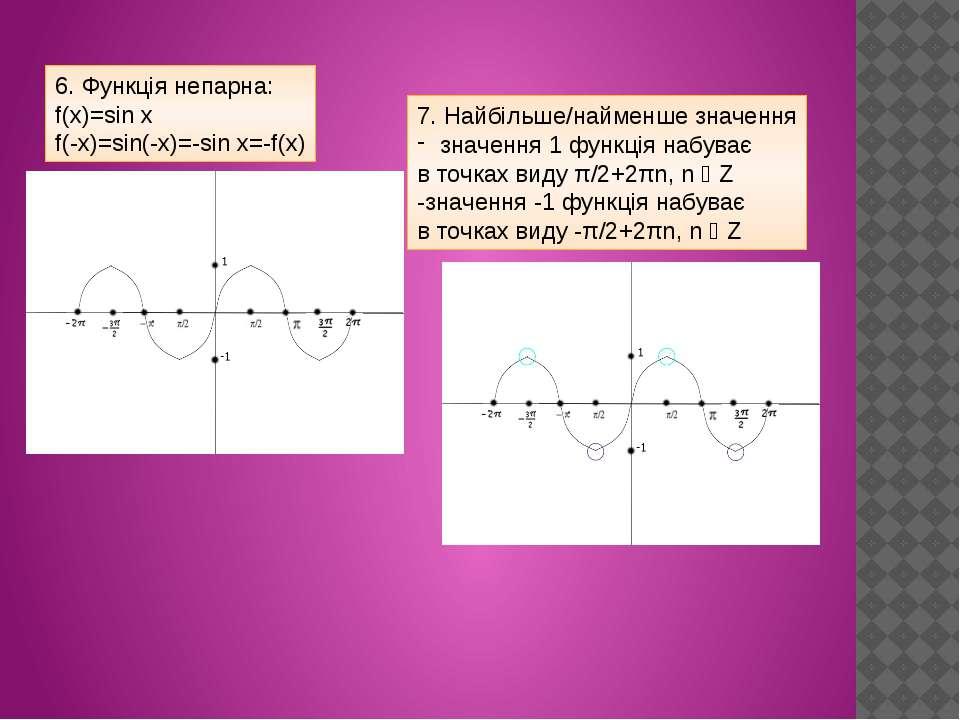 6. Функція непарна: f(x)=sin x f(-x)=sin(-x)=-sin x=-f(x) 7. Найбільше/наймен...