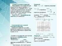 Основна властивість первісних Якщо функція F(x) є первісною для функції f(x) ...