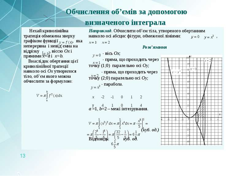 Обчислення об'ємів за допомогою визначеного інтеграла Нехай криволінійна трап...