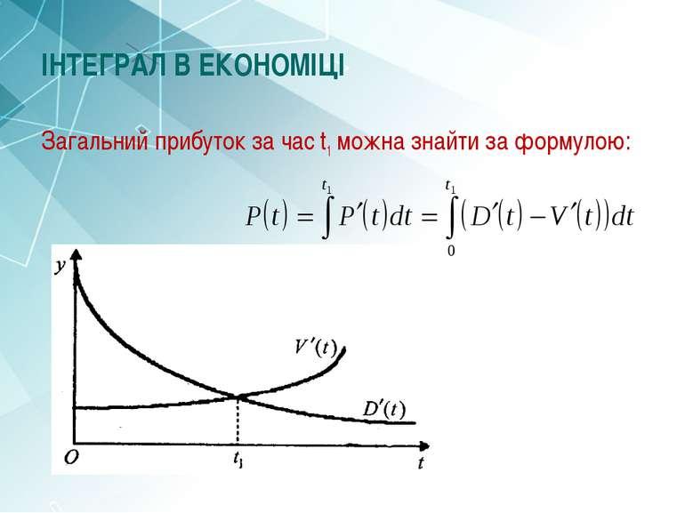 ІНТЕГРАЛ В ЕКОНОМІЦІ Загальний прибуток за час t1 можна знайти за формулою: *