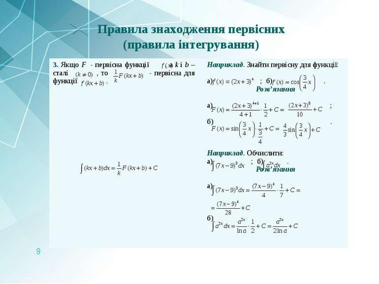 Правила знаходження первісних (правила інтегрування) 3. Якщо F - первісна фун...