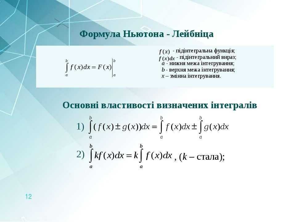Формула Ньютона - Лейбніца Основні властивості визначених інтегралів 2) , (k ...