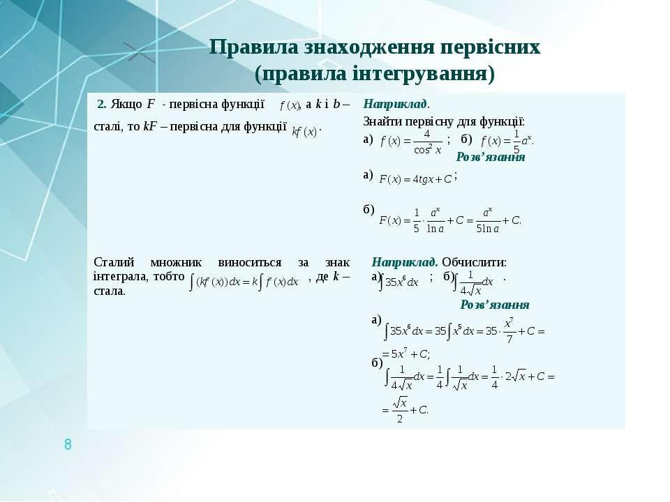 Правила знаходження первісних (правила інтегрування) 2. Якщо F - первісна фун...