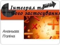 МІНІ ПІДРУЧНИК Інтеграл та його застосування 11КЛАС Ананьєва Поліна
