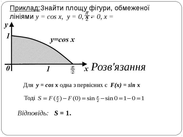 Зміст Означення Таблиця невизначених інтегралів Диференціювання та інтегруван...