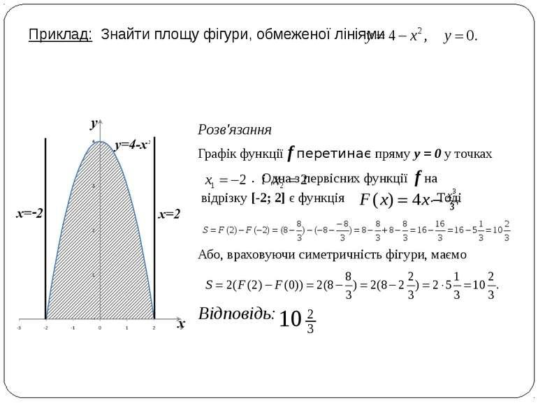 Приклад: Знайти площу фігури, обмеженої лініями Розв'язання Графік функції f ...