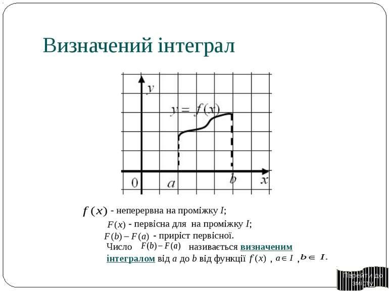 Визначений інтеграл - неперервна на проміжку І; - первісна для на проміжку І;...