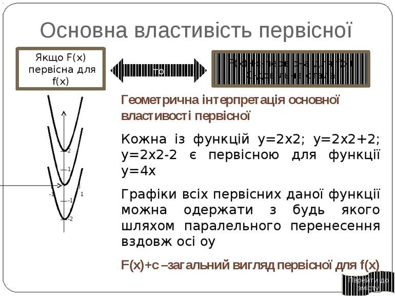 Три правила знаходження первісної Якщо F-первісна для f, H-первісна для h Якщ...