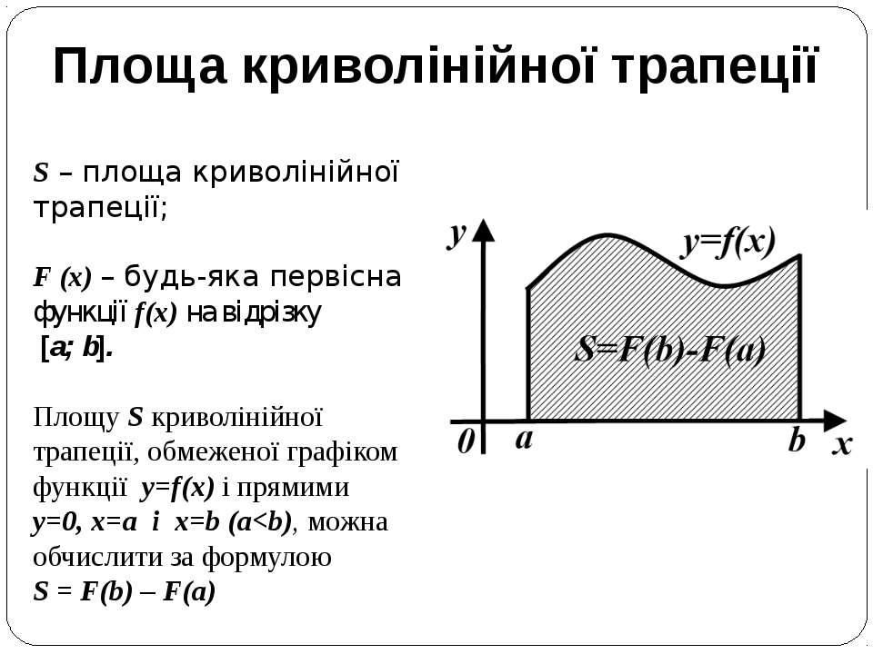 Формула Ньютона - Лейбніца Основні властивості визначених інтегралів При пере...