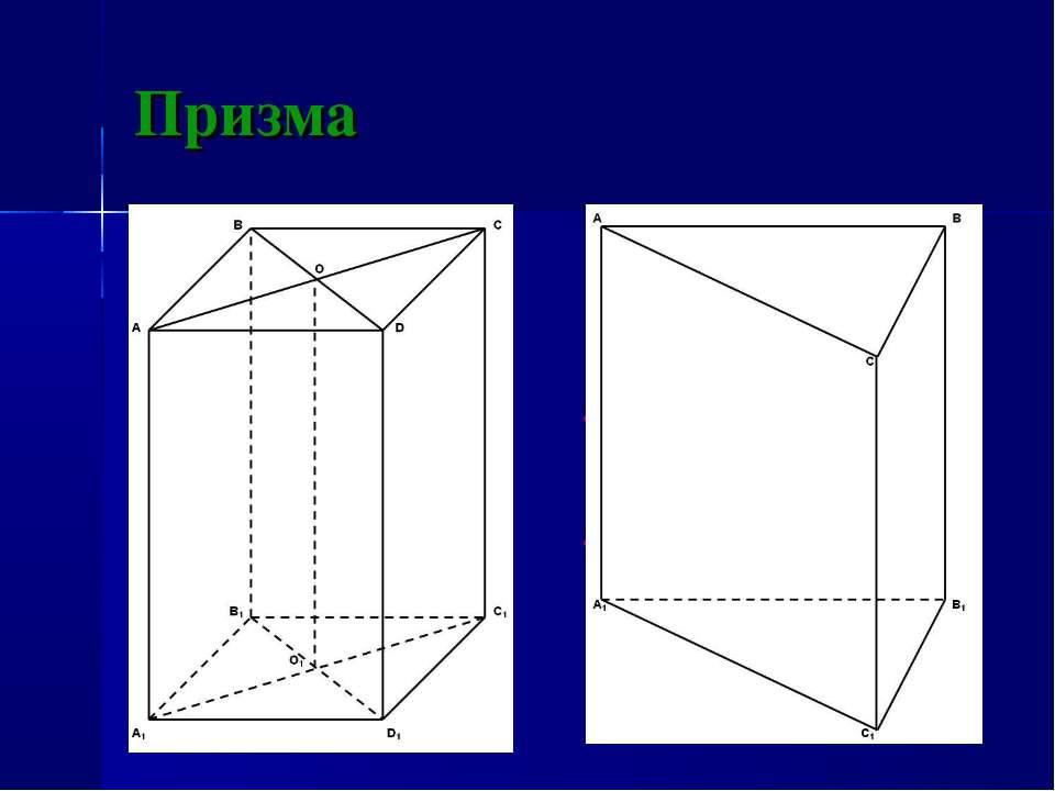Призма V = Sосн.• H Sбіч.= Pосн. • H Sп.п.= Sбіч.+ 2•Sосн.