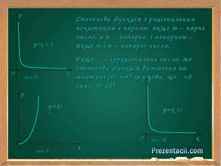 мал. 8 Степенева функція з раціональним показником є парною, якщо m – парне ч...