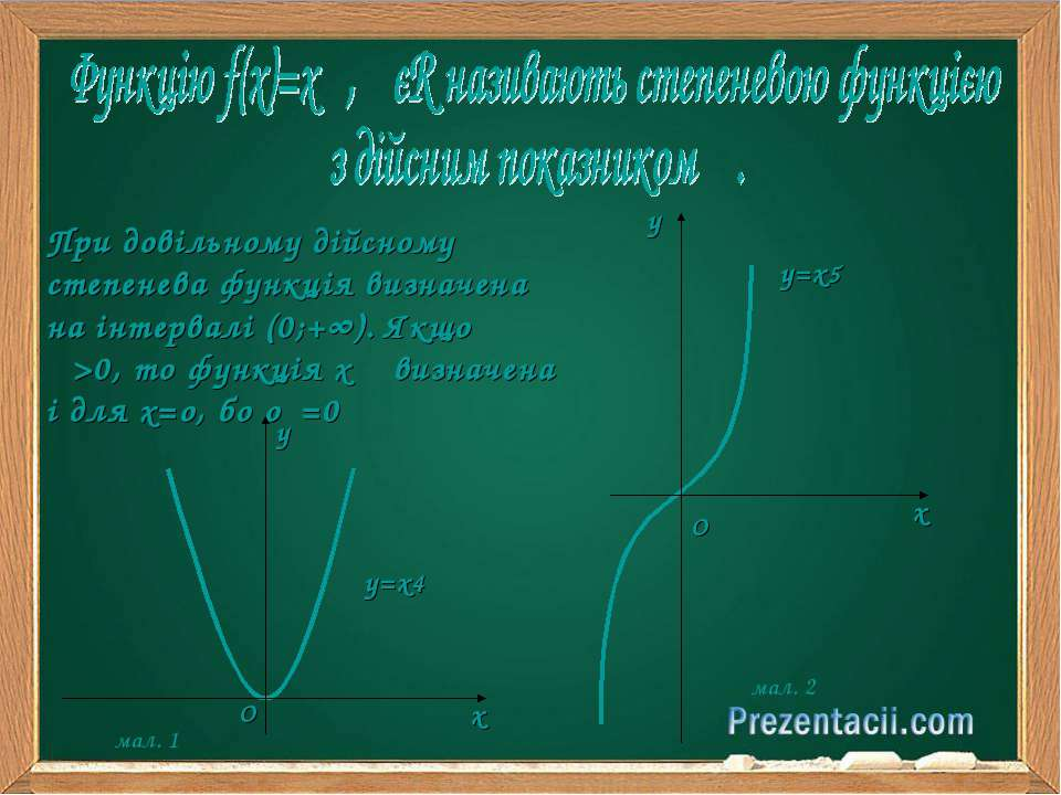 При довільному дійсному α степенева функція визначена на інтервалі (0;+∞). Як...