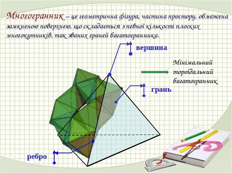 Правильний багатогранник – це опуклий багатогранникз максимально можливою си...
