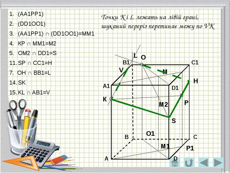 О Р К Р1 О1 М М1 М2 S H Точки O і V лежать на верхній грані, шуканий переріз ...